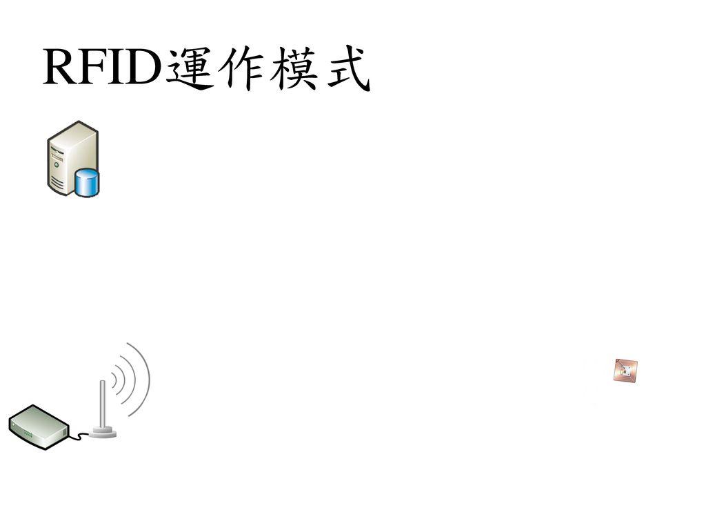RFID運作模式