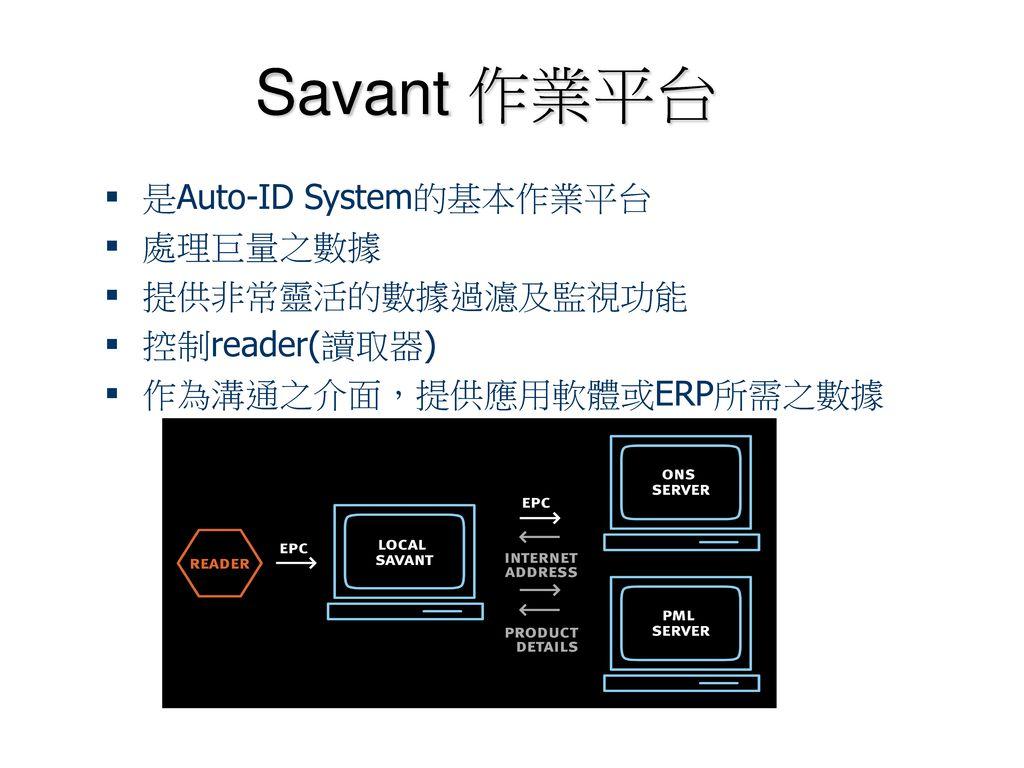 Savant 作業平台 是Auto-ID System的基本作業平台 處理巨量之數據 提供非常靈活的數據過濾及監視功能