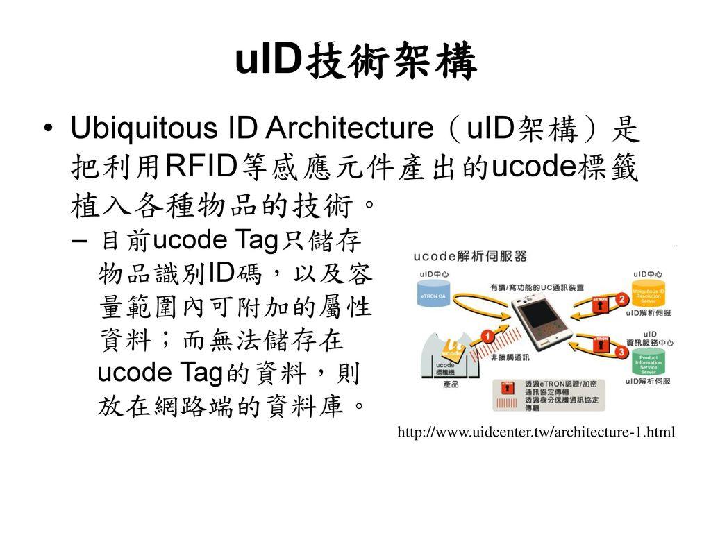 uID技術架構 Ubiquitous ID Architecture(uID架構)是把利用RFID等感應元件產出的ucode標籤植入各種物品的技術。 目前ucode Tag只儲存物品識別ID碼,以及容量範圍內可附加的屬性資料;而無法儲存在ucode Tag的資料,則放在網路端的資料庫。