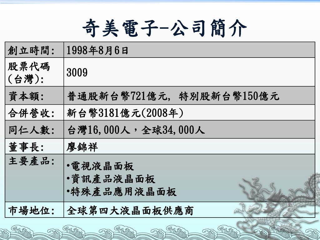 奇美電子-公司簡介 創立時間: 1998年8月6日 股票代碼(台灣): 3009 資本額: 普通股新台幣721億元, 特別股新台幣150億元