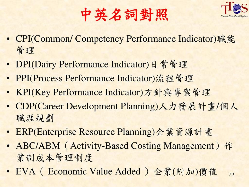 中英名詞對照 CPI(Common/ Competency Performance Indicator)職能管理