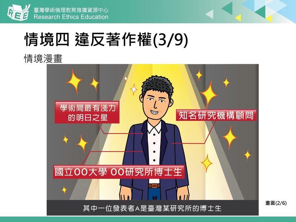 情境四 違反著作權(3/9) 情境漫畫 畫面(2/6)
