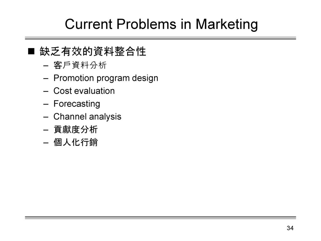 current issue in marketing Full-text paper (pdf): emerging issues in digital marketing  structure cannot  survive under current marketing circumstances as such, we have witnessed.