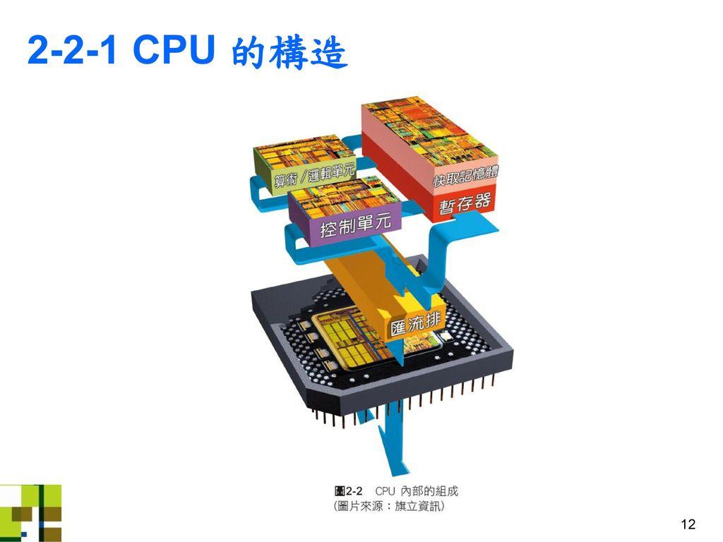 2-2-1 CPU 的構造
