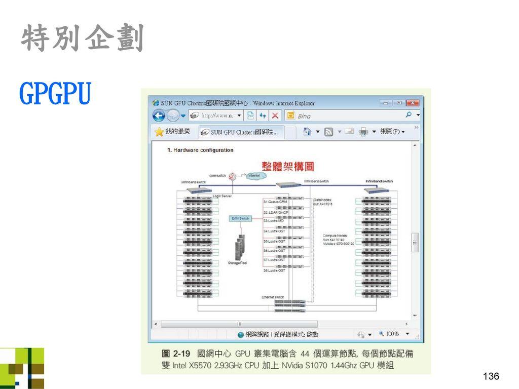 特別企劃 GPGPU 136