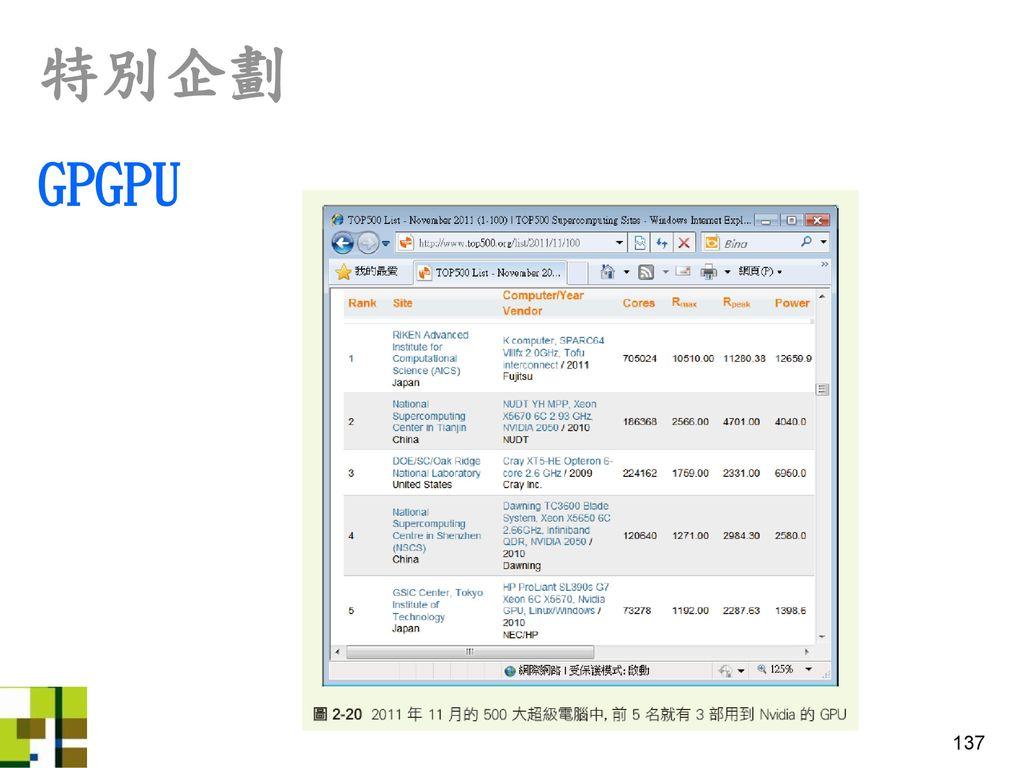 特別企劃 GPGPU 137