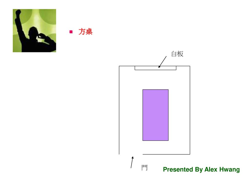 方桌 白板 門 Presented By Alex Hwang