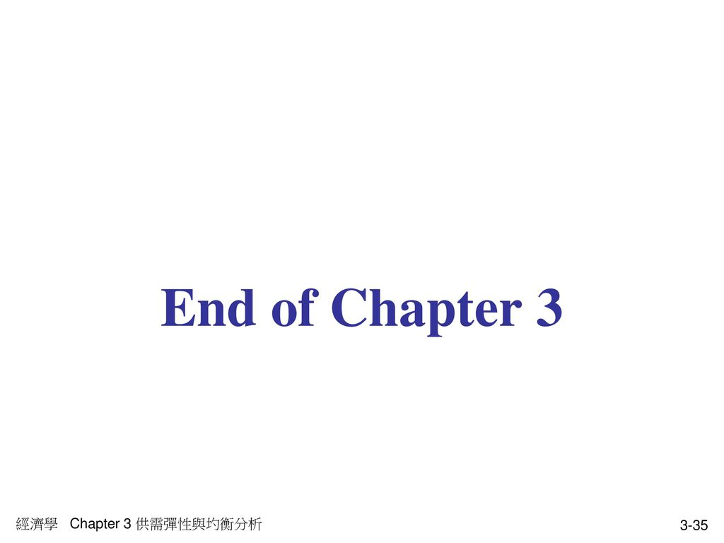 End of Chapter 3 經濟學 Chapter 3 供需彈性與圴衡分析