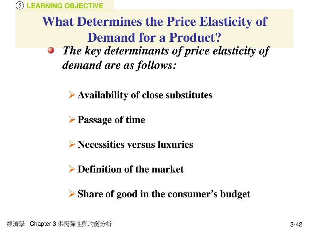 What Determines the Price Elasticity of Demand for a Product