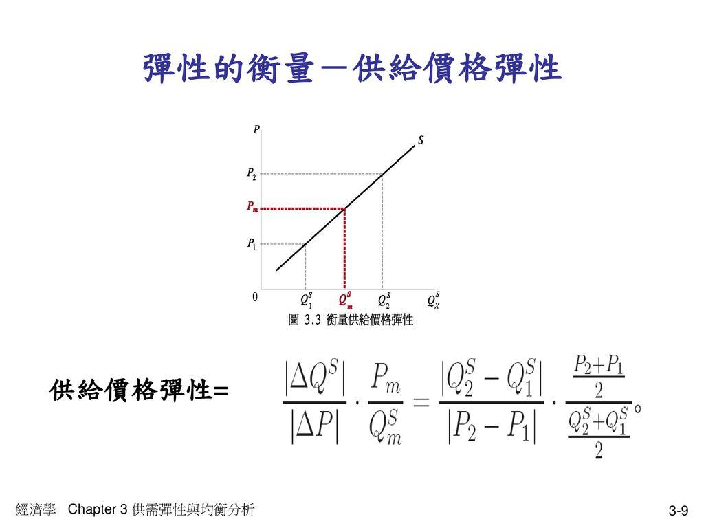 彈性的衡量-供給價格彈性 供給價格彈性= 經濟學 Chapter 3 供需彈性與圴衡分析