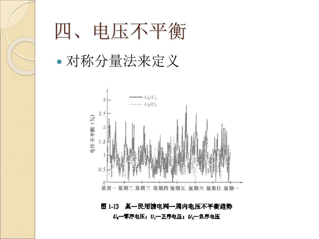 四、电压不平衡 对称分量法来定义