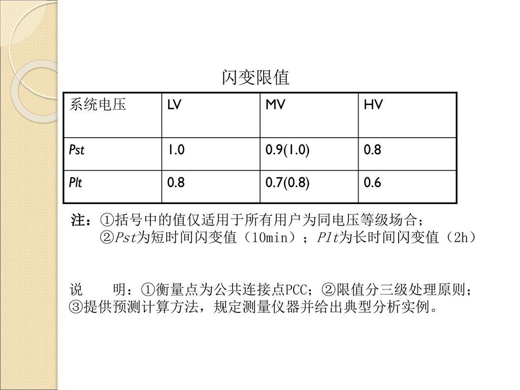 闪变限值 系统电压 LV MV HV Pst 1.0 0.9(1.0) 0.8 Plt 0.7(0.8) 0.6