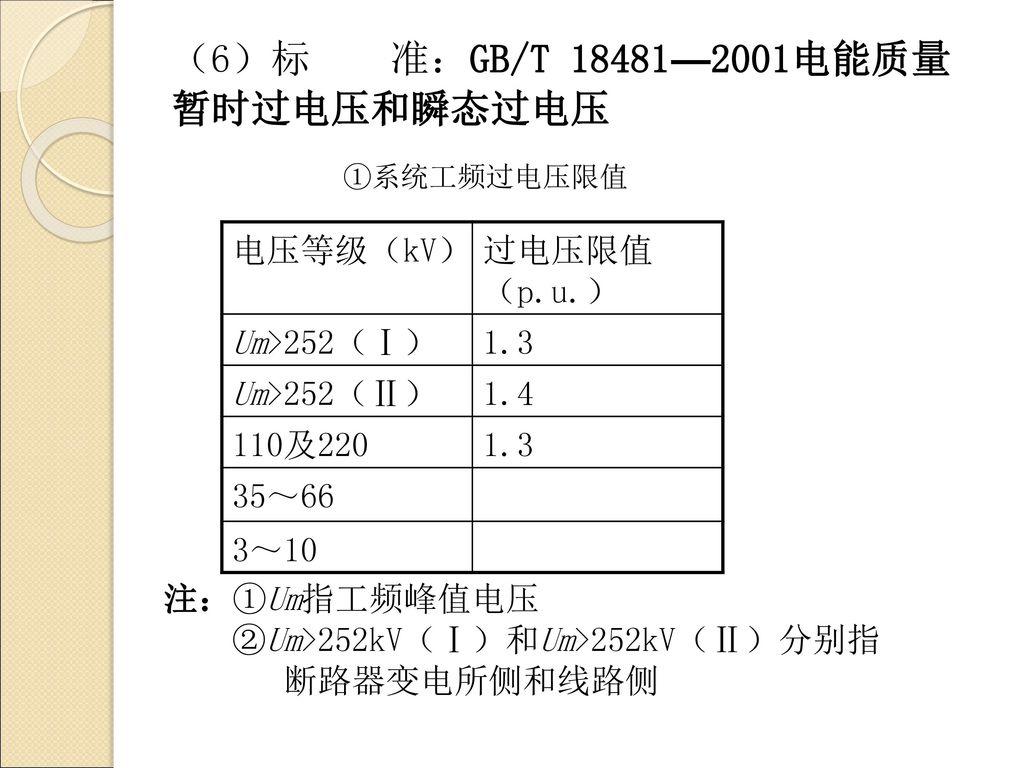 (6)标 准:GB/T 18481—2001电能质量 暂时过电压和瞬态过电压