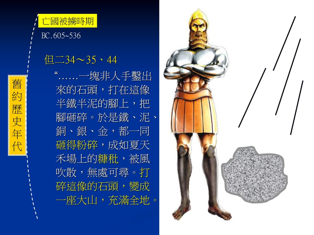 亡國被擄時期 BC.605~536. 但二34~35、44. ……一塊非人手鑿出來的石頭,打在這像半鐵半泥的腳上,把腳砸碎。於是鐵、泥、銅、銀、金,都一同砸得粉碎,成如夏天禾場上的糠秕,被風吹散,無處可尋。打碎這像的石頭,變成一座大山,充滿全地。