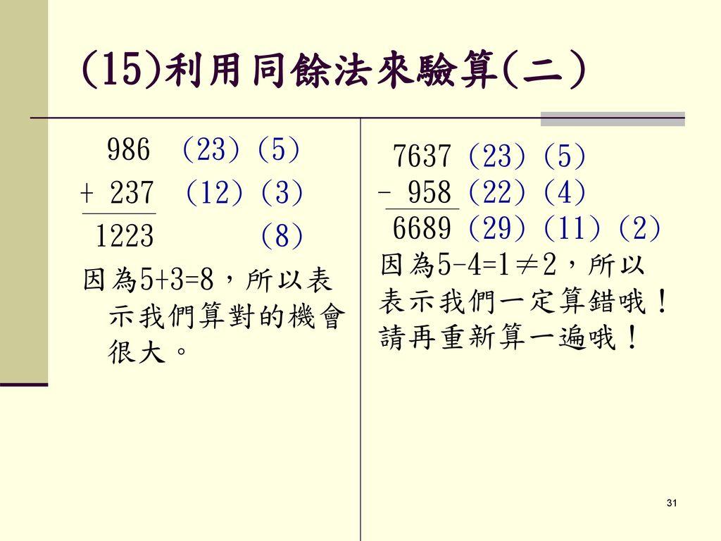 (15)利用同餘法來驗算(二) 7637 (23) (5) + 237 (12) (3) - 958 (22) (4) 1223 (8)
