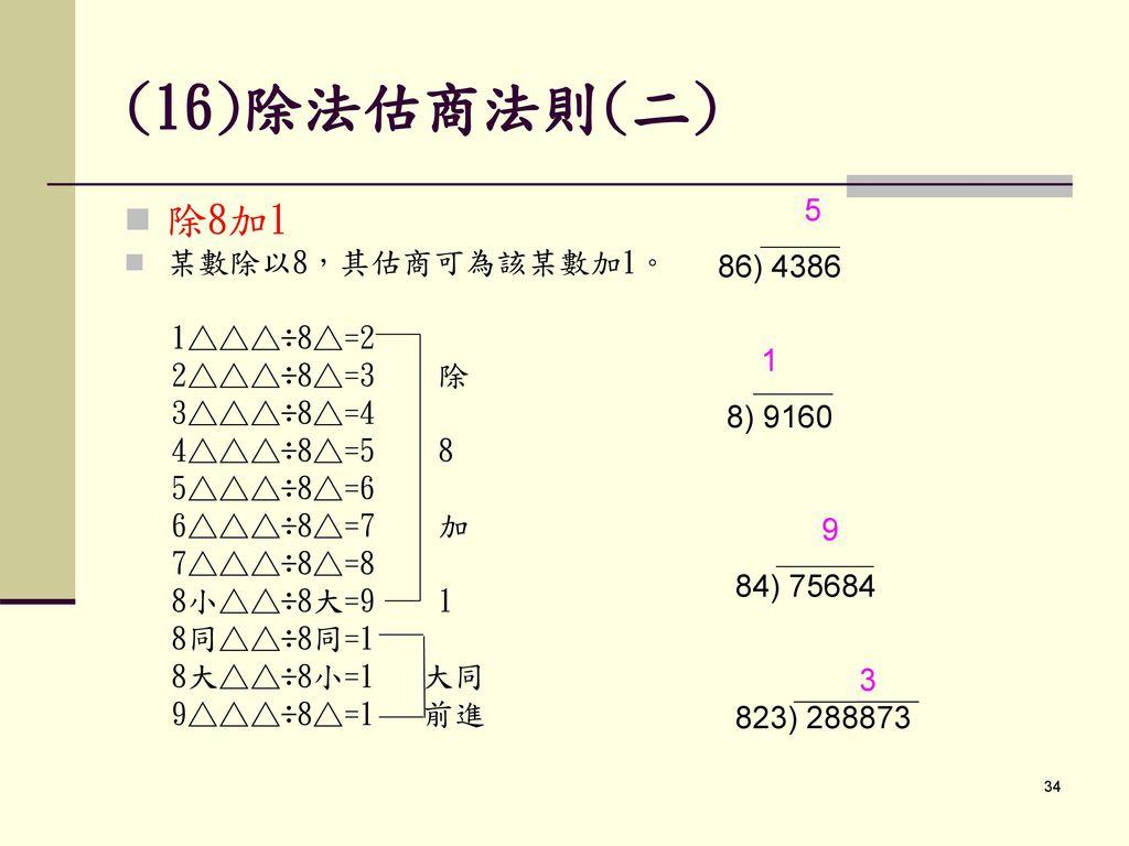 (16)除法估商法則(二) 除8加1 5 86) 4386 某數除以8,其估商可為該某數加1。 1 1△△△÷8△=2
