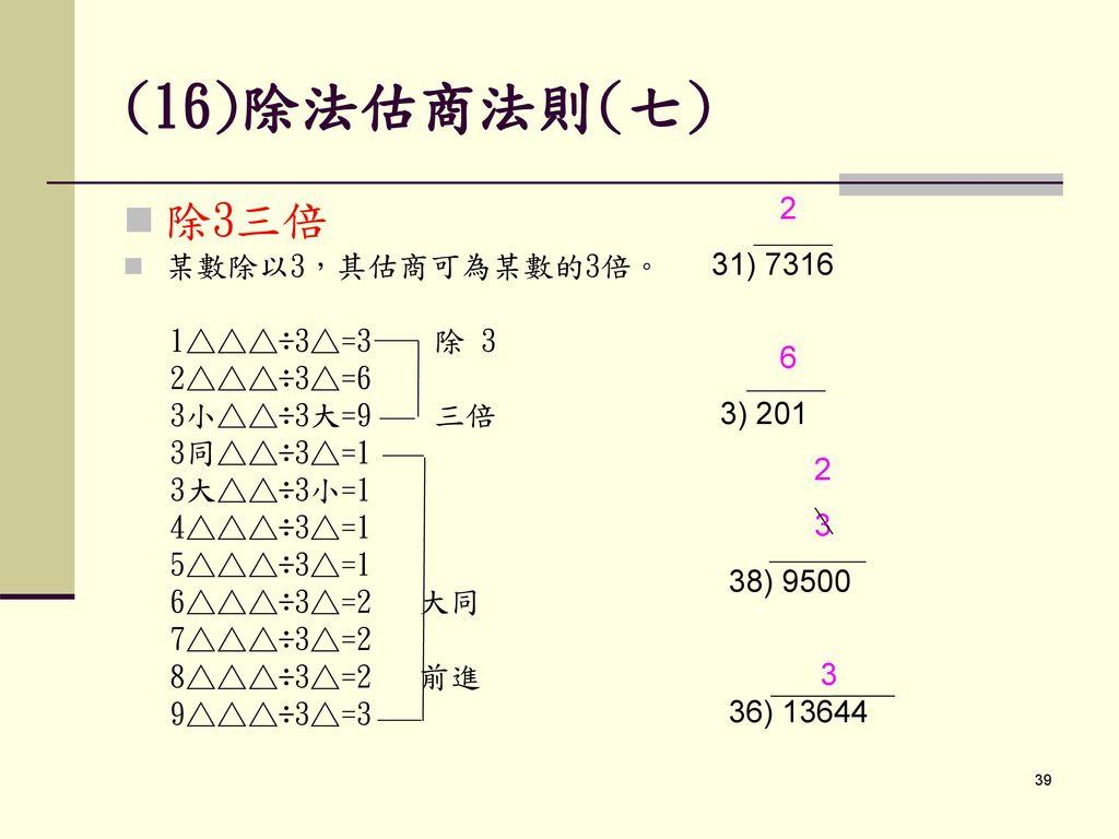 (16)除法估商法則(七) 除3三倍 2 31) 7316 某數除以3,其估商可為某數的3倍。 6 1△△△÷3△=3 除 3