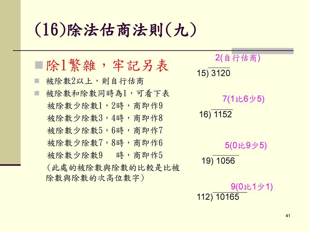 (16)除法估商法則(九) 除1繁雜,牢記另表 2(自行估商) 15) 3120 被除數2以上,則自行估商 7(1比6少5)