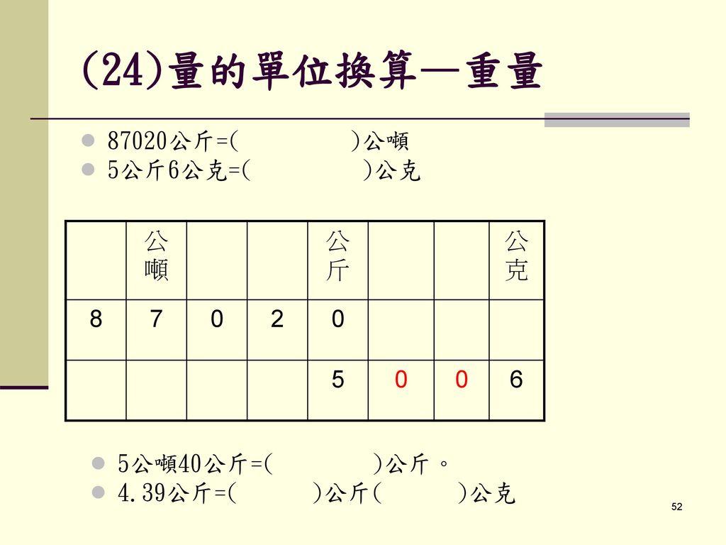 (24)量的單位換算—重量 87020公斤=( )公噸 5公斤6公克=( )公克 公噸 公斤 公克 8 7 2 5 6
