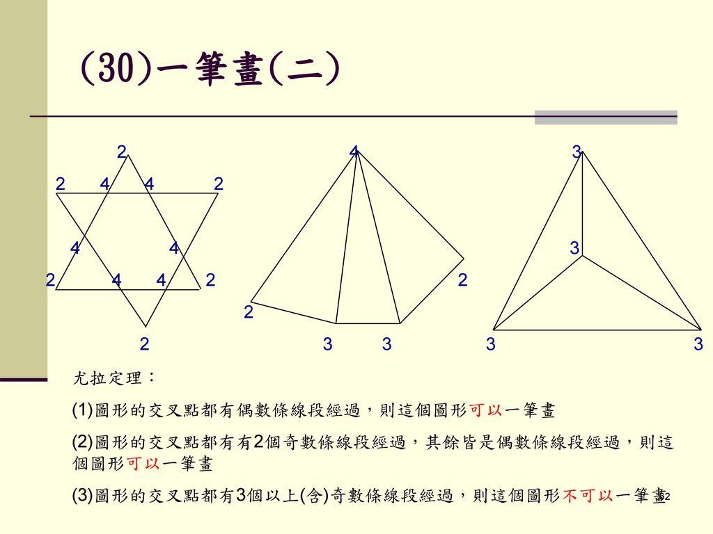 (30)一筆畫(二) 2 4 3.