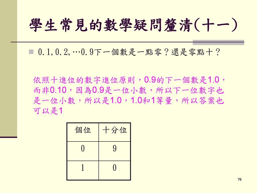 學生常見的數學疑問釐清(十一) 0.1,0.2,…0.9下一個數是一點零?還是零點十?