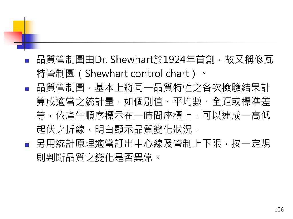 品質管制圖由Dr. Shewhart於1924年首創,故又稱修瓦特管制圖(Shewhart control chart)。