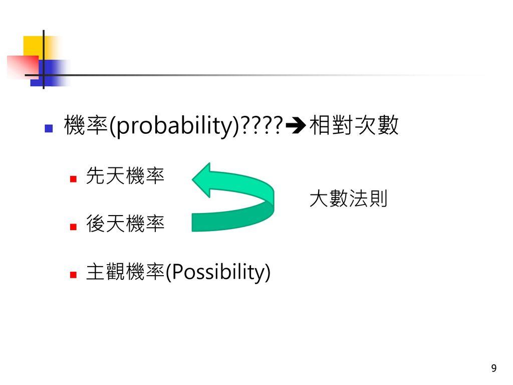 機率(probability) 相對次數