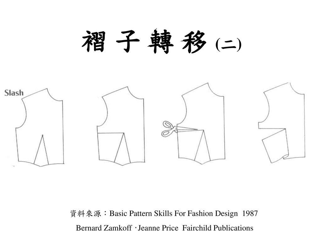 褶 子 轉 移 (二) 資料來源:Basic Pattern Skills For Fashion Design 1987