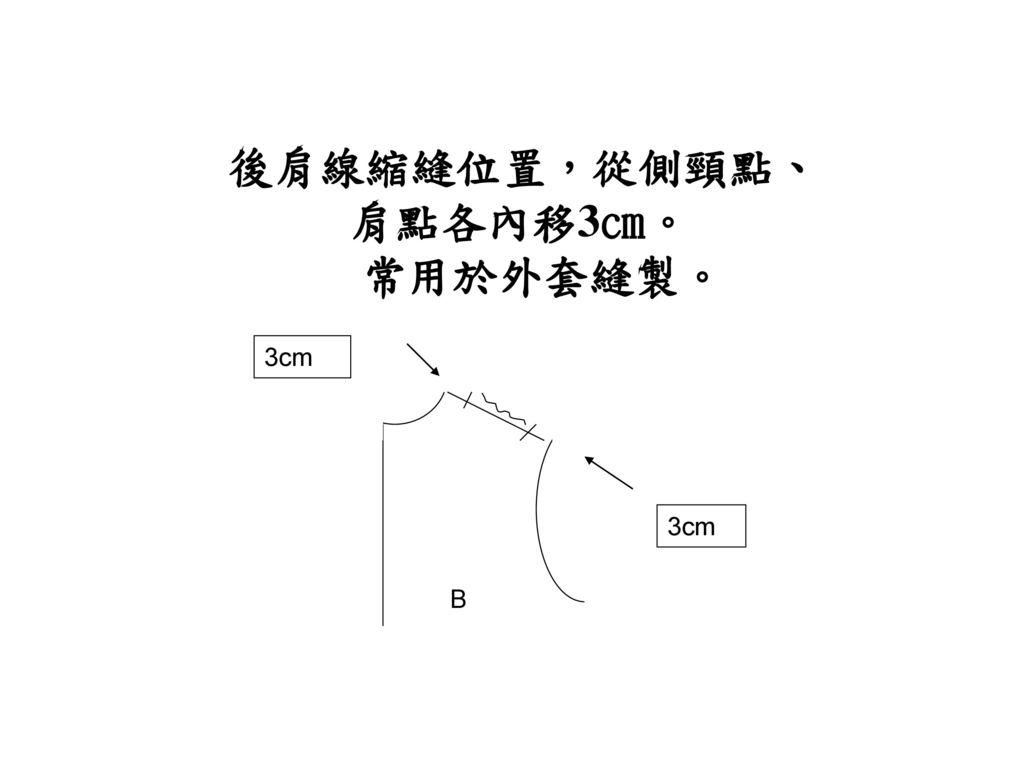 後肩線縮縫位置,從側頸點、肩點各內移3㎝。 常用於外套縫製。