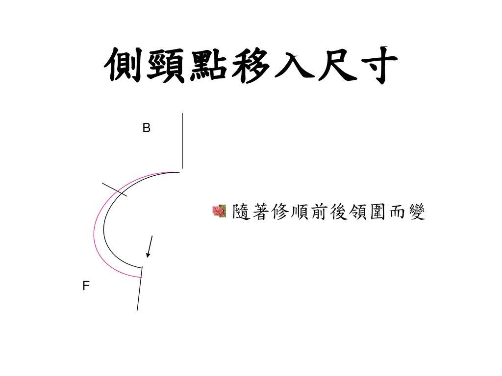 側頸點移入尺寸 B F 隨著修順前後領圍而變