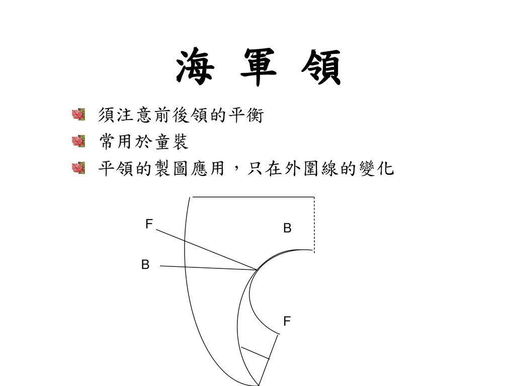 海 軍 領 須注意前後領的平衡 常用於童裝 平領的製圖應用,只在外圍線的變化 F B B F