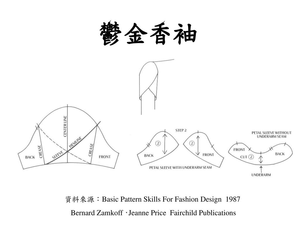 鬱金香袖 資料來源:Basic Pattern Skills For Fashion Design 1987