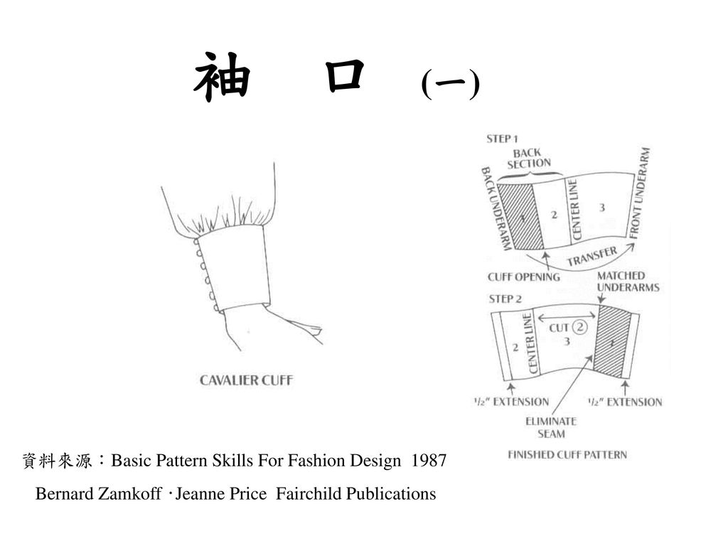 袖 口 (一) 資料來源:Basic Pattern Skills For Fashion Design 1987