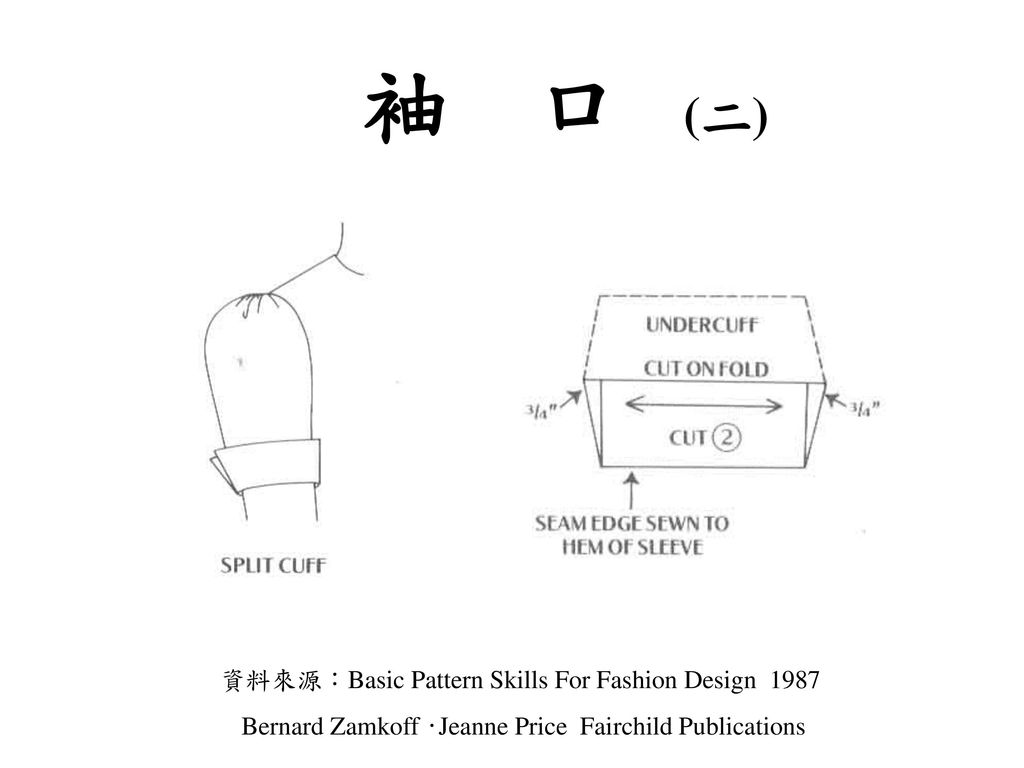 袖 口 (二) 資料來源:Basic Pattern Skills For Fashion Design 1987