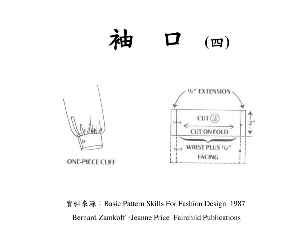 袖 口 (四) 資料來源:Basic Pattern Skills For Fashion Design 1987