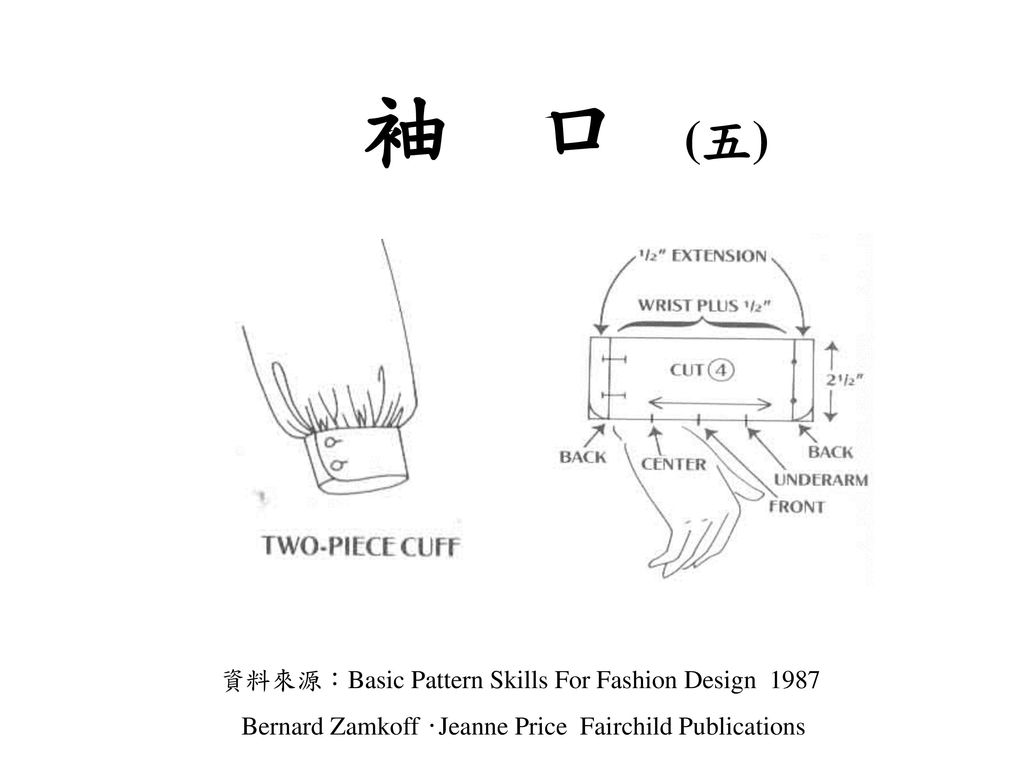 袖 口 (五) 資料來源:Basic Pattern Skills For Fashion Design 1987
