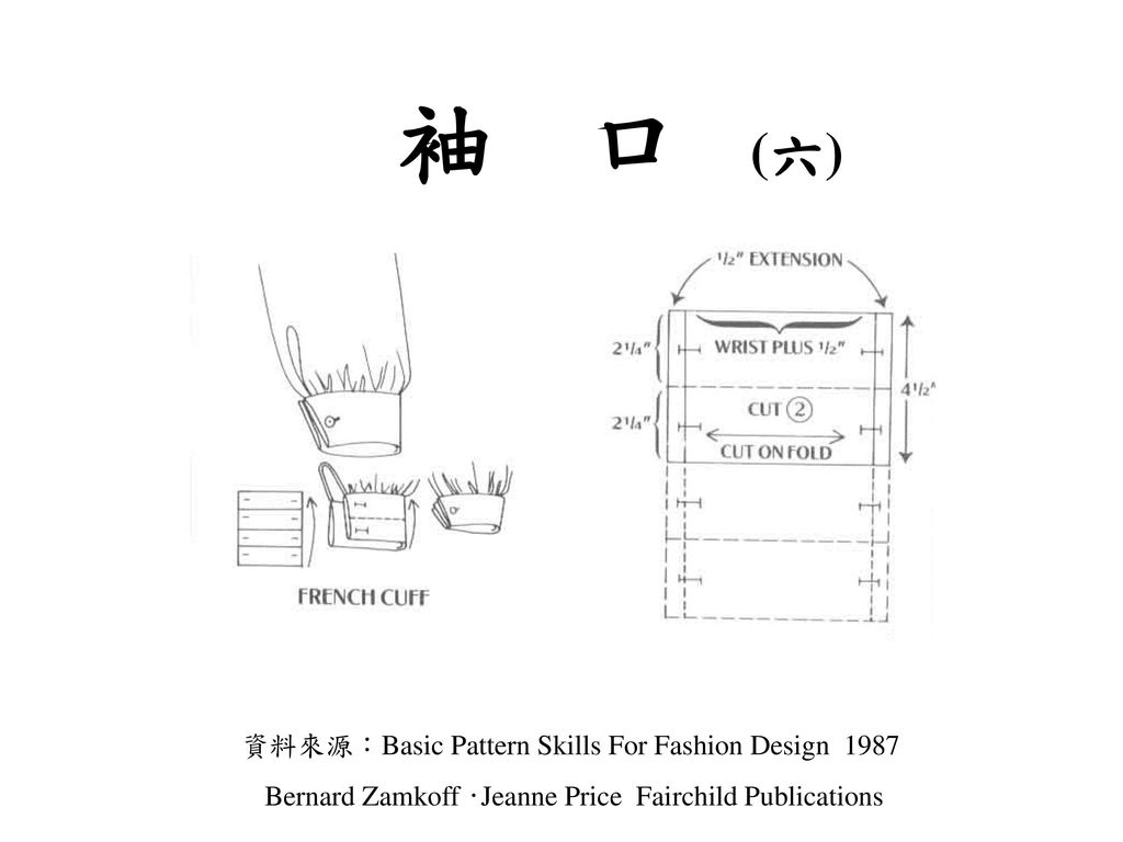 袖 口 (六) 資料來源:Basic Pattern Skills For Fashion Design 1987