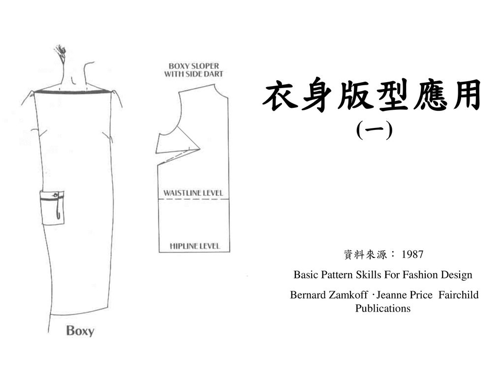 衣身版型應用 (一) 資料來源: 1987 Basic Pattern Skills For Fashion Design