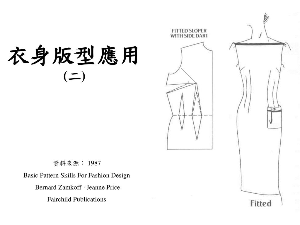 衣身版型應用 (二) 資料來源: 1987 Basic Pattern Skills For Fashion Design