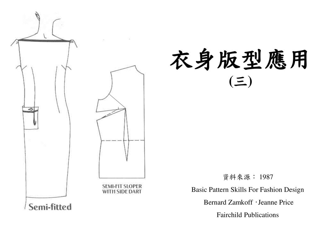 衣身版型應用 (三) 資料來源: 1987 Basic Pattern Skills For Fashion Design