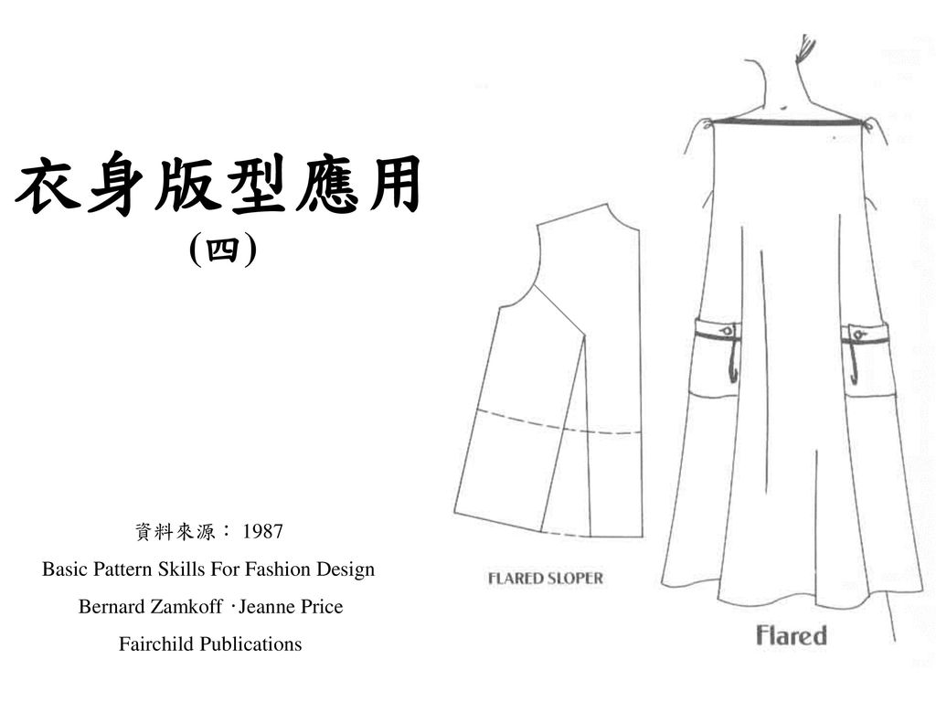 衣身版型應用 (四) 資料來源: 1987 Basic Pattern Skills For Fashion Design