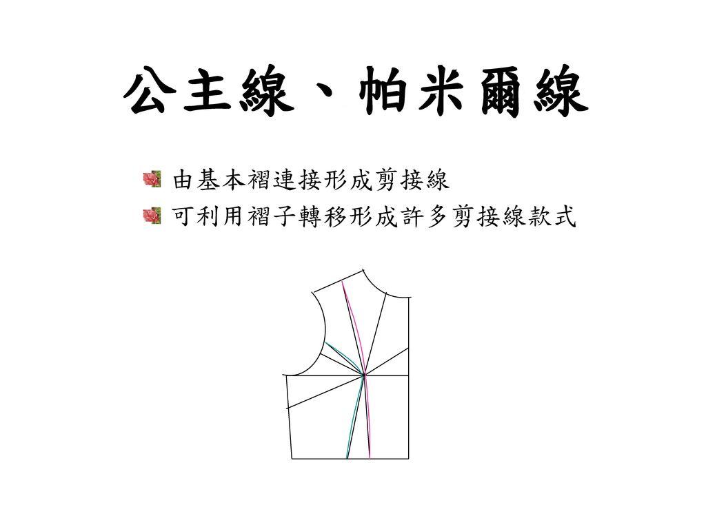 公主線、帕米爾線 由基本褶連接形成剪接線 可利用褶子轉移形成許多剪接線款式