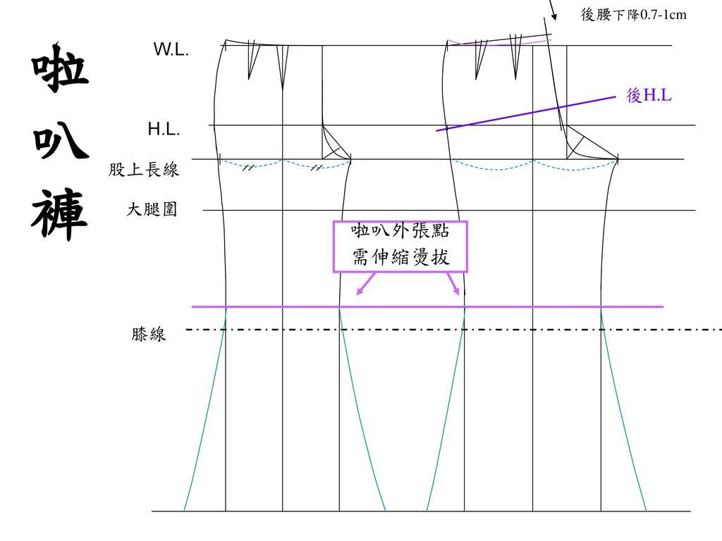 啦 叭 褲 後腰下降0.7-1cm 股上長線 H.L. W.L. 大腿圍 後H.L 膝線 啦叭外張點 需伸縮燙拔