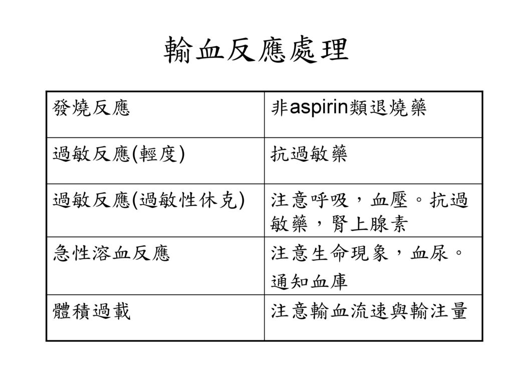 輸血反應處理 發燒反應 非aspirin類退燒藥 過敏反應(輕度) 抗過敏藥 過敏反應(過敏性休克) 注意呼吸,血壓。抗過敏藥,腎上腺素