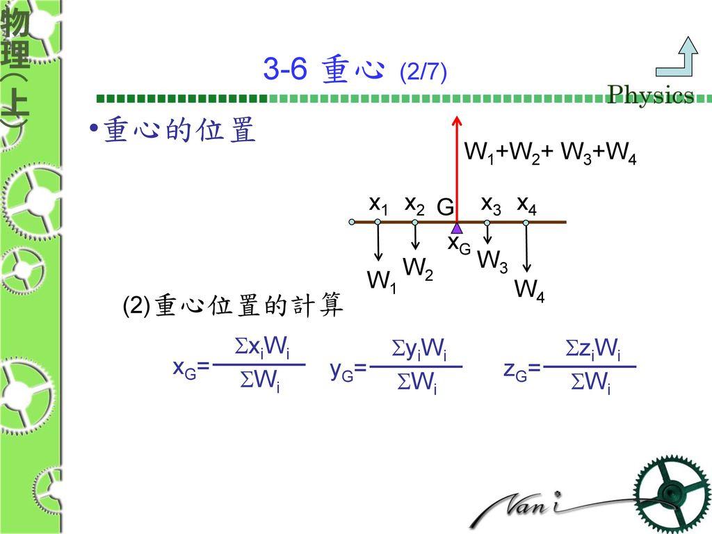 3-6 重心 (2/7) 重心的位置 W1+W2+ W3+W4 x1 x2 x3 x4 G xG W3 W2 W1 W4