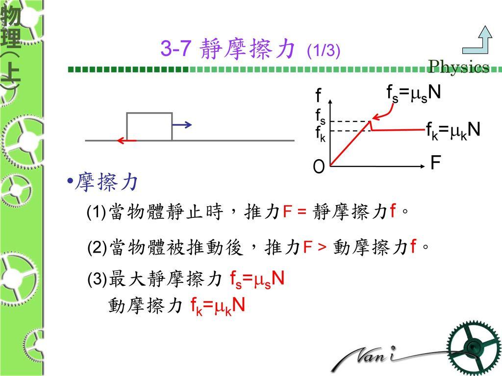 3-7 靜摩擦力 (1/3) 摩擦力 fs=msN f fk=mkN F O 動摩擦力 fk=mkN fs fk