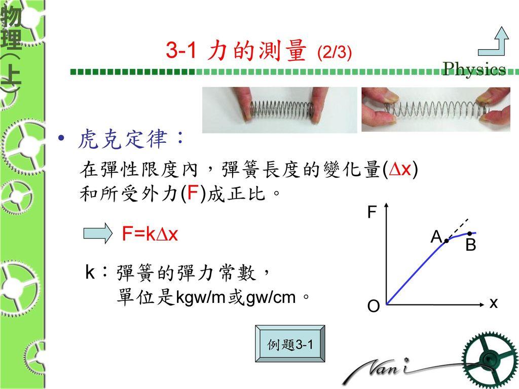 3-1 力的測量 (2/3) 虎克定律: 在彈性限度內,彈簧長度的變化量(x) 和所受外力(F)成正比。 F=kx k:彈簧的彈力常數,