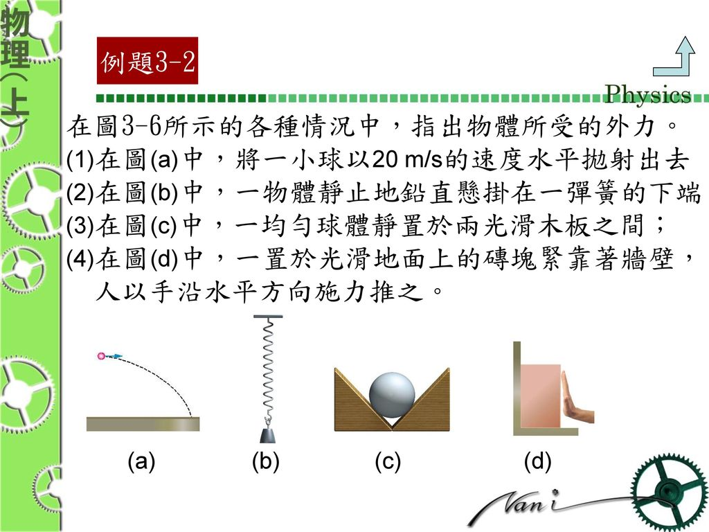 在圖3-6所示的各種情況中,指出物體所受的外力。