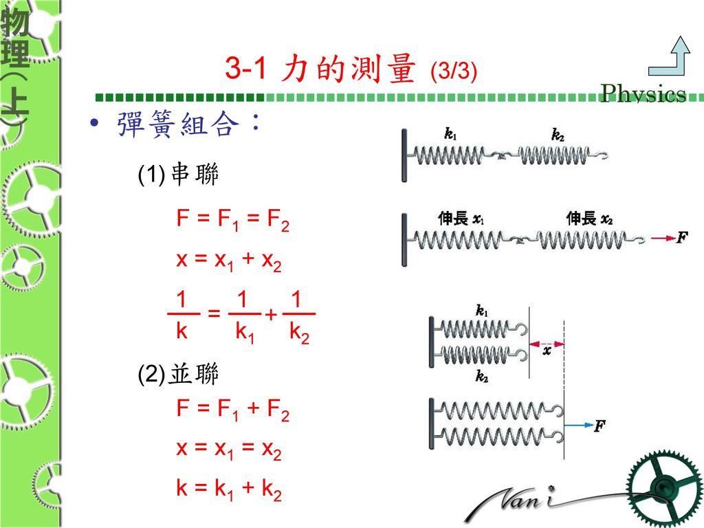3-1 力的測量 (3/3) 彈簧組合: (1)串聯 F = F1 = F2 x = x1 + x2 1 1 1 = + k k1 k2