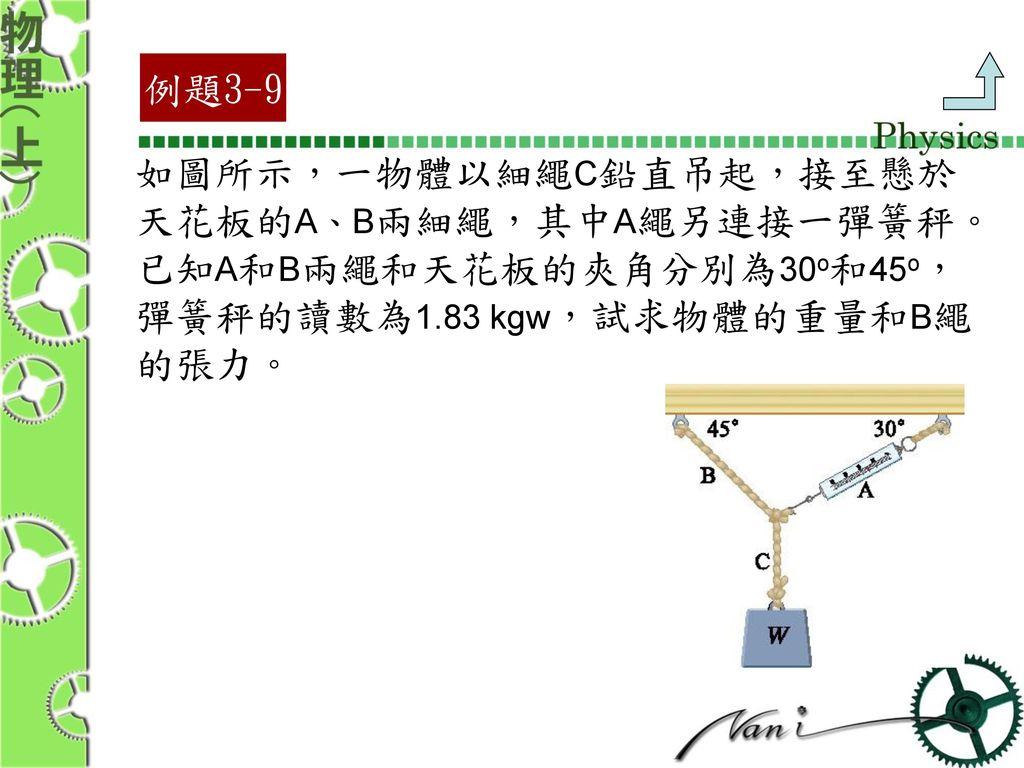 例題3-9 如圖所示,一物體以細繩C鉛直吊起,接至懸於. 天花板的A、B兩細繩,其中A繩另連接一彈簧秤。 已知A和B兩繩和天花板的夾角分別為30o和45o, 彈簧秤的讀數為1.83 kgw,試求物體的重量和B繩.